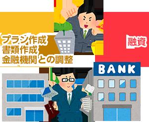 当事務所の銀行融資プランニングサービスで徹底サポート!?